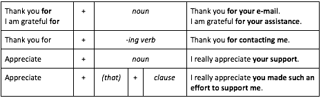how-to-express-gratitude-in-english